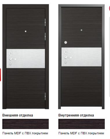популярные российские входные двери