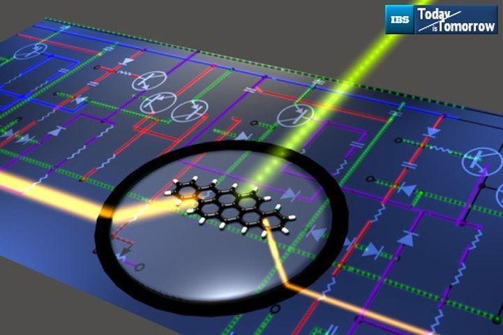 Фотонные интегральные схемы