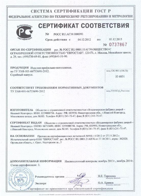 Медицинская справка коврове Справка для ребенка, оформляющегося на усыновление Чистопольская улица