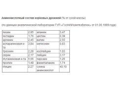 Кировский биохимический завод купить спирт спирт этиловый 95 купить 100 мл